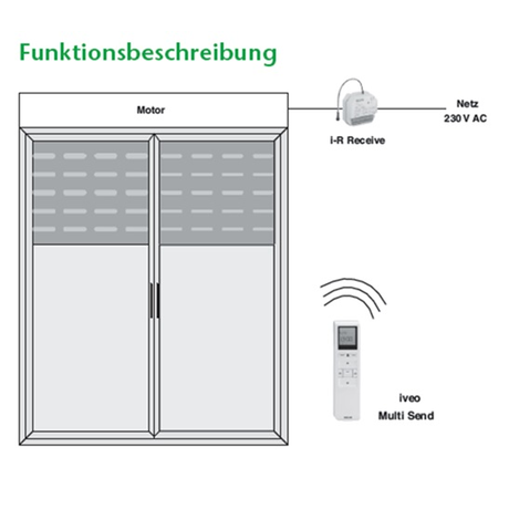 Selve iveo Multi Send 10 Funk-Handsender in weiß